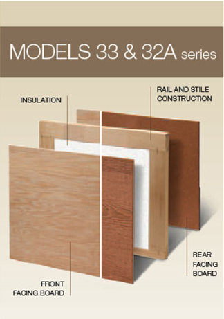Models 33 and 33A Series Classic Wood Collection | Amelia Overhead Doors | (804) 561-5979